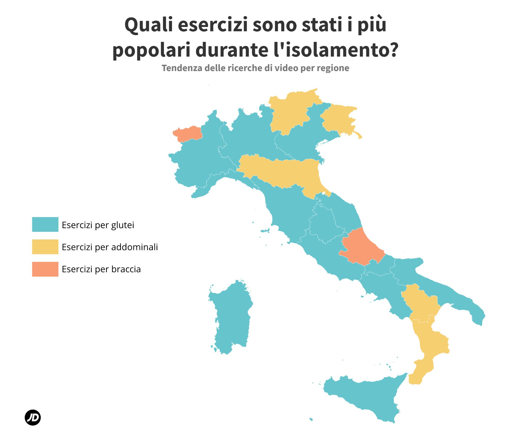 Gli esercizi più cercati in Italia durante la quarantena