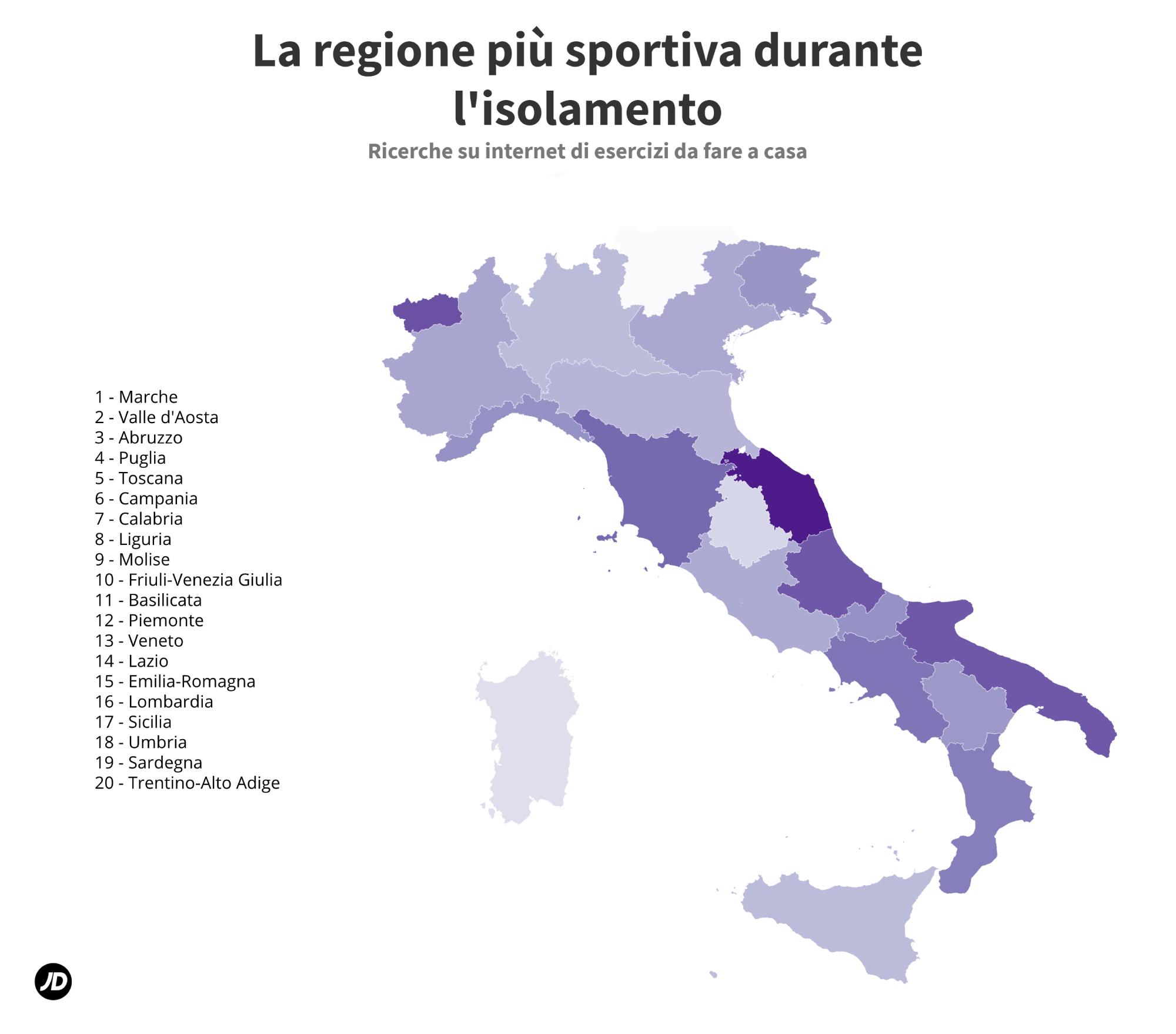 Le regioni italiane che hanno mostrato maggiore interesse per lo sport durante la quarantena