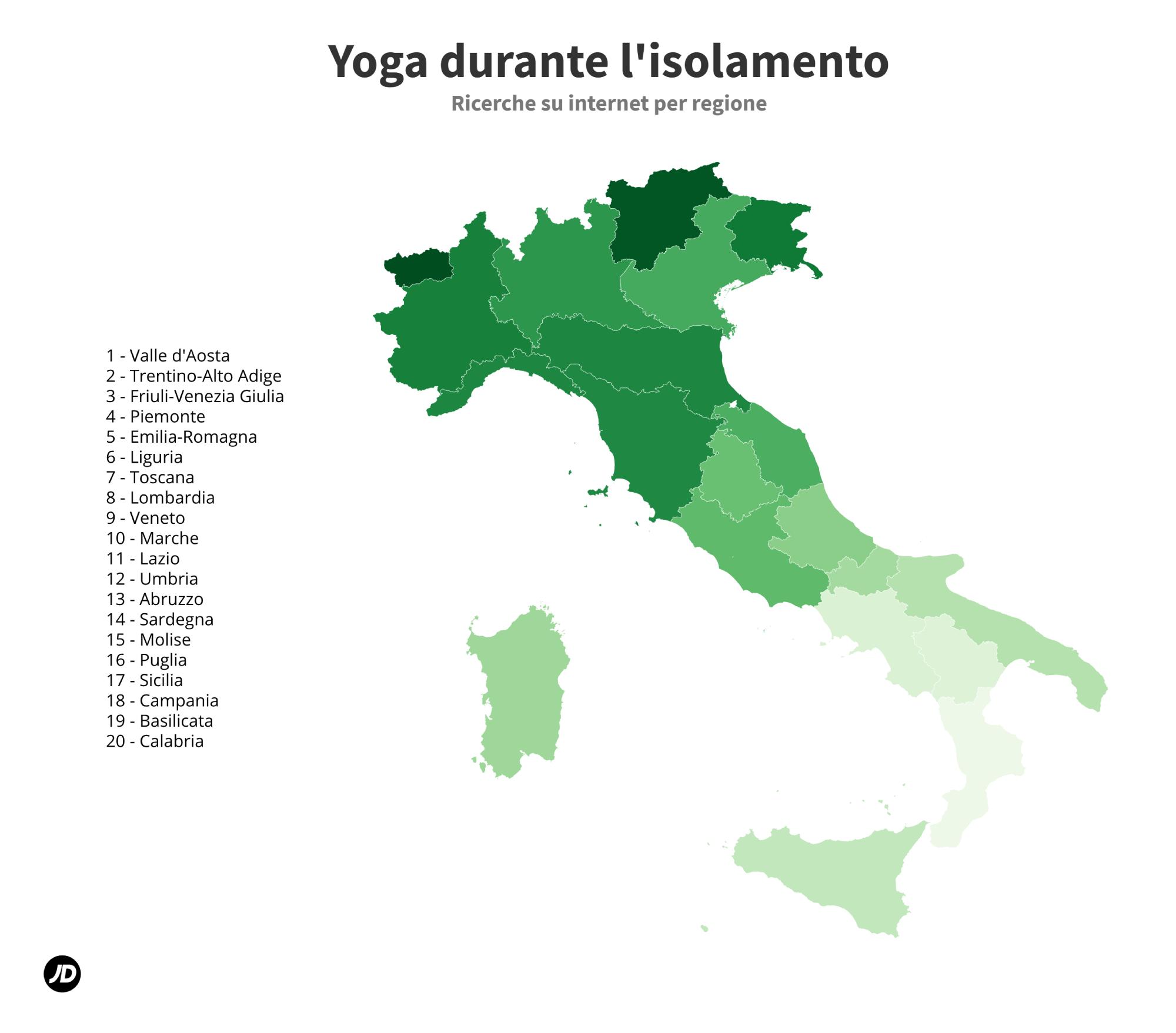 Le regioni italiane che hanno cercato esercizi yoga durante la quarantena